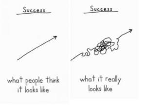 Success is an elusive asswipe.